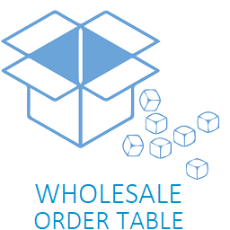 Wholesale Order Table